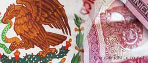 Política económica de México